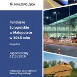 okładka raportu Fundusze europejskie w Małopolsce