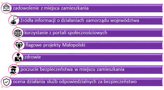 tematy_badanie_opinii_publicznej