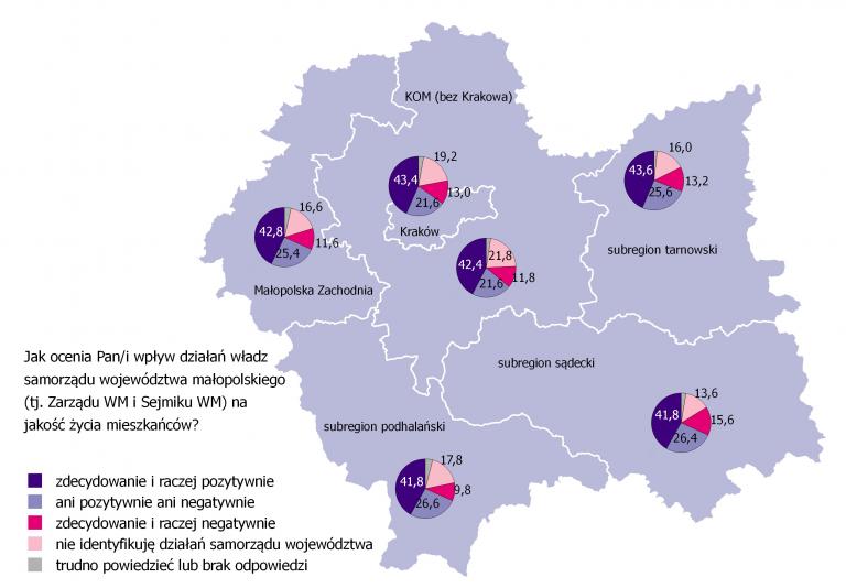 Mapa przedstawia ocenę wpływu działalności samorządu województwa małopolskiego na poprawę jakości życia w zależności od subregionu zamieszkania